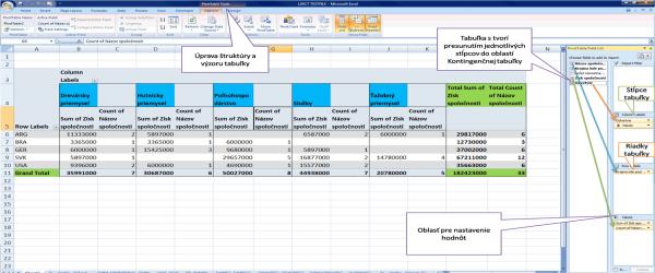 Kontingencne tabulky v Exceli